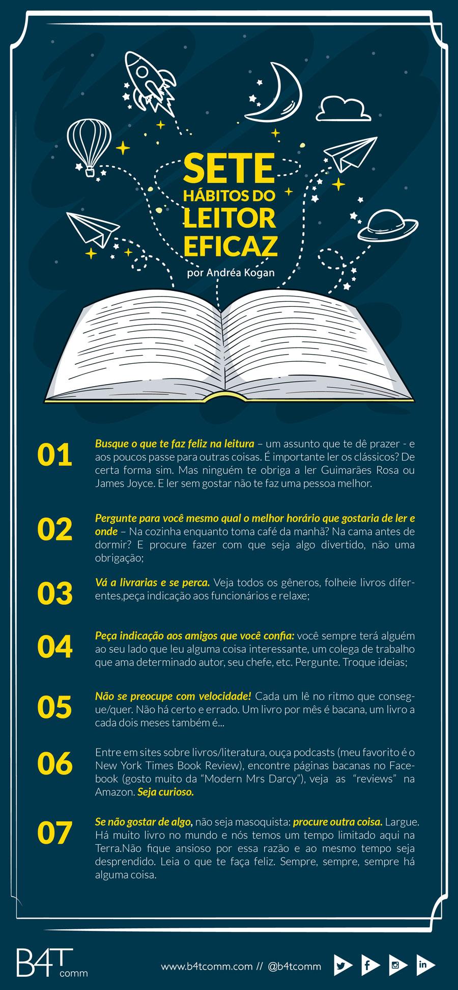 Infográfico Sete hábitos do leitor eficaz